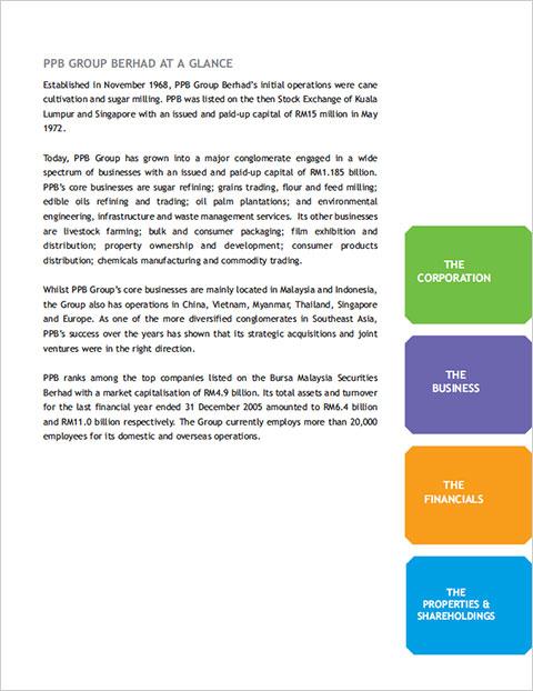 PPB Group Berhad - Annual Reports